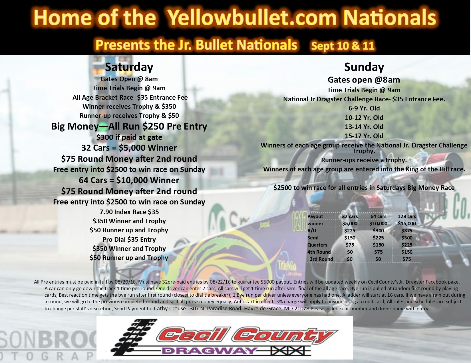 Jr. Bullet Nationals
